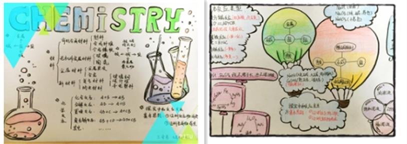 激发灵感点燃思维——记西安经发学校九年级化学手抄报展示活动